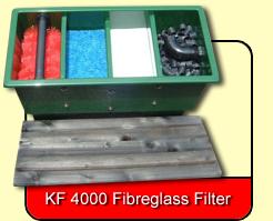 KF 4000 Fibreglass Filter